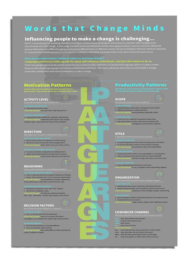 Language Patterns Leave-Behind